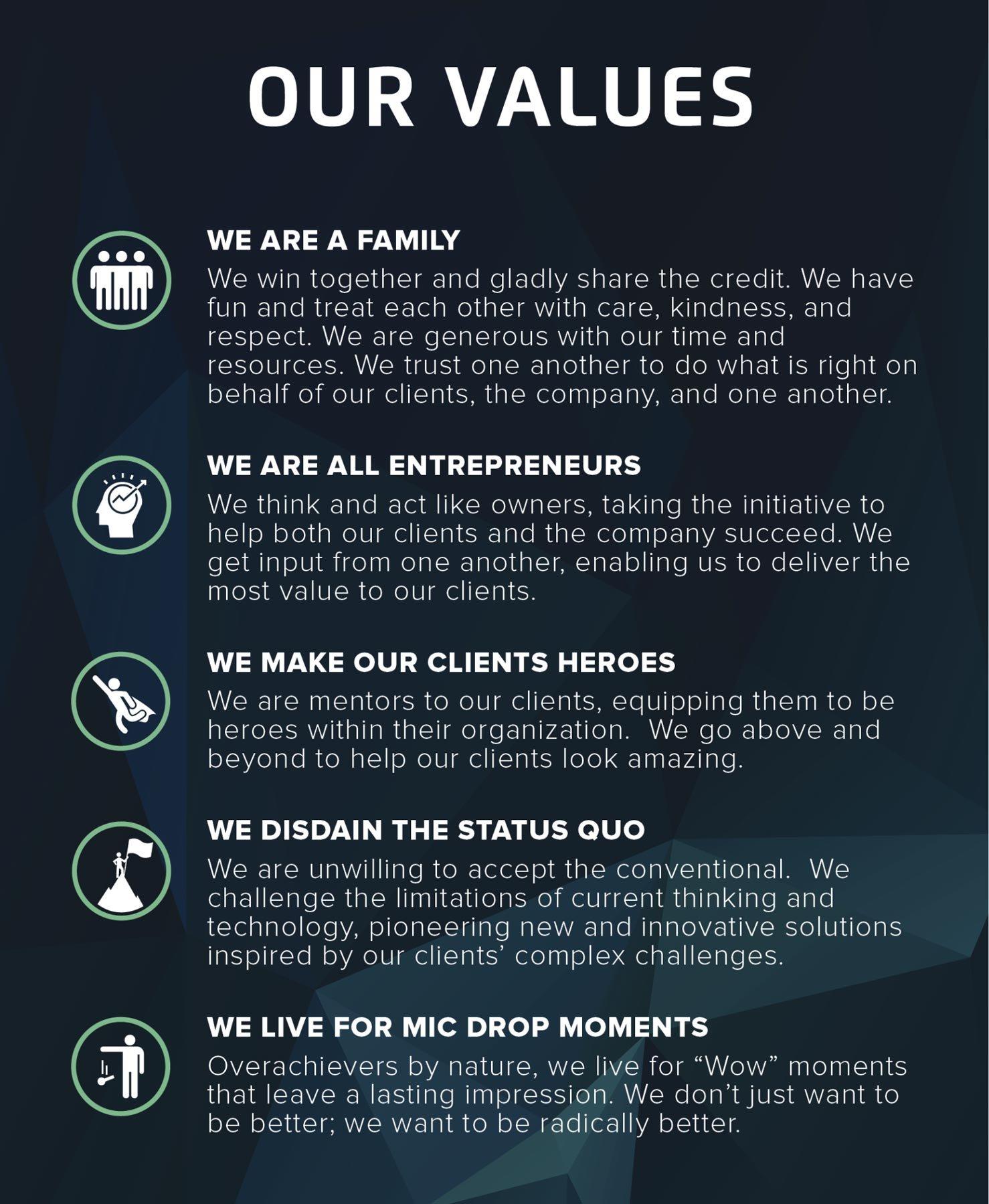 Perceptyx core values