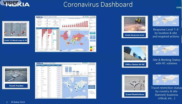 Nokia_dashboard