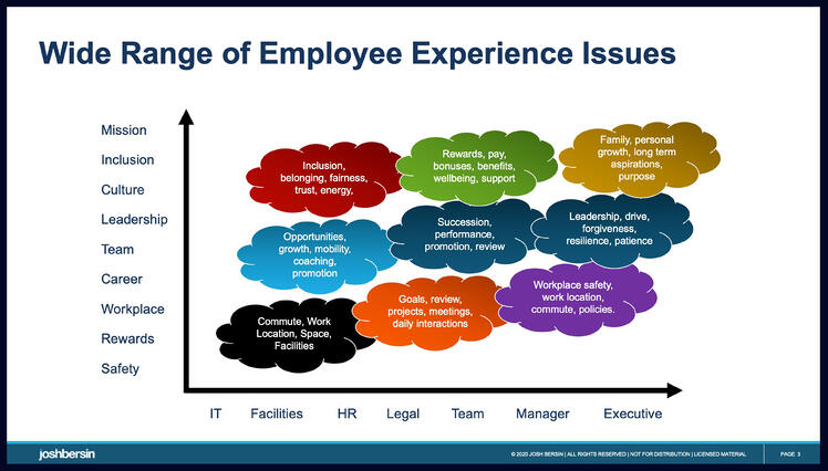 BlogImage-EmployeeExperienceIssues