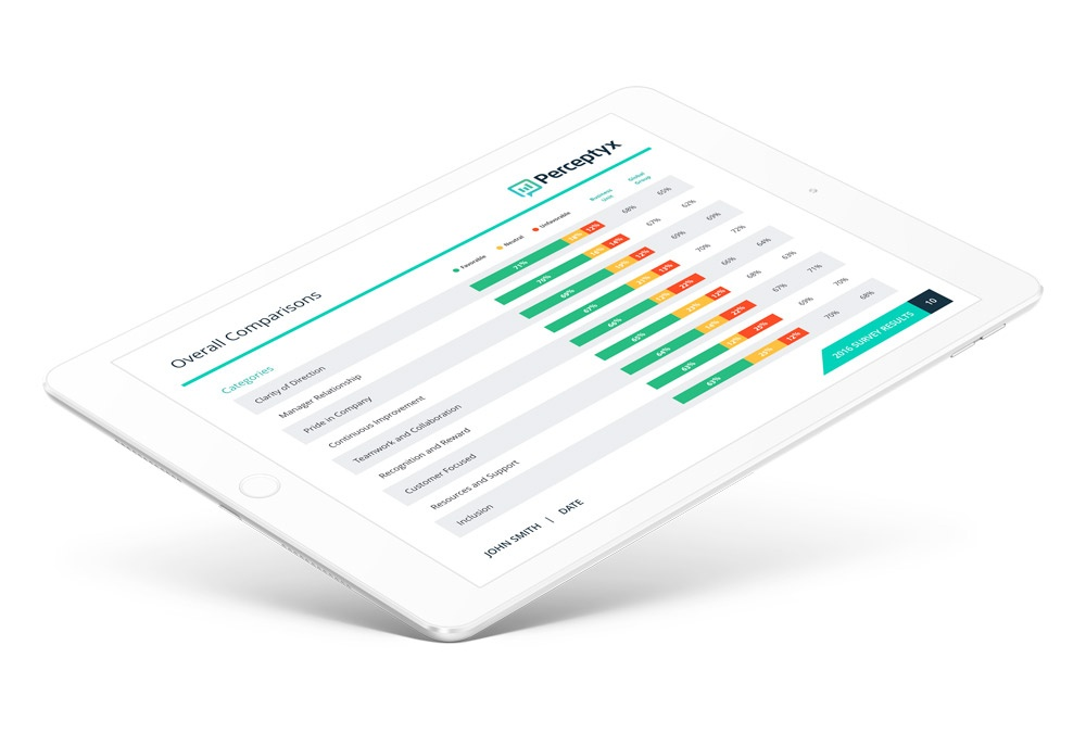 Perceptyx Mobile Reporting