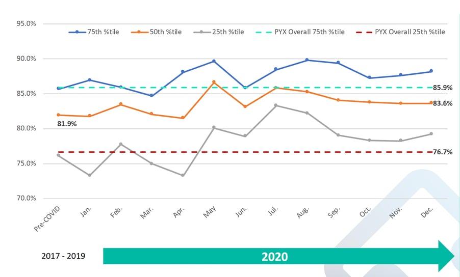 graph-julyblog-1