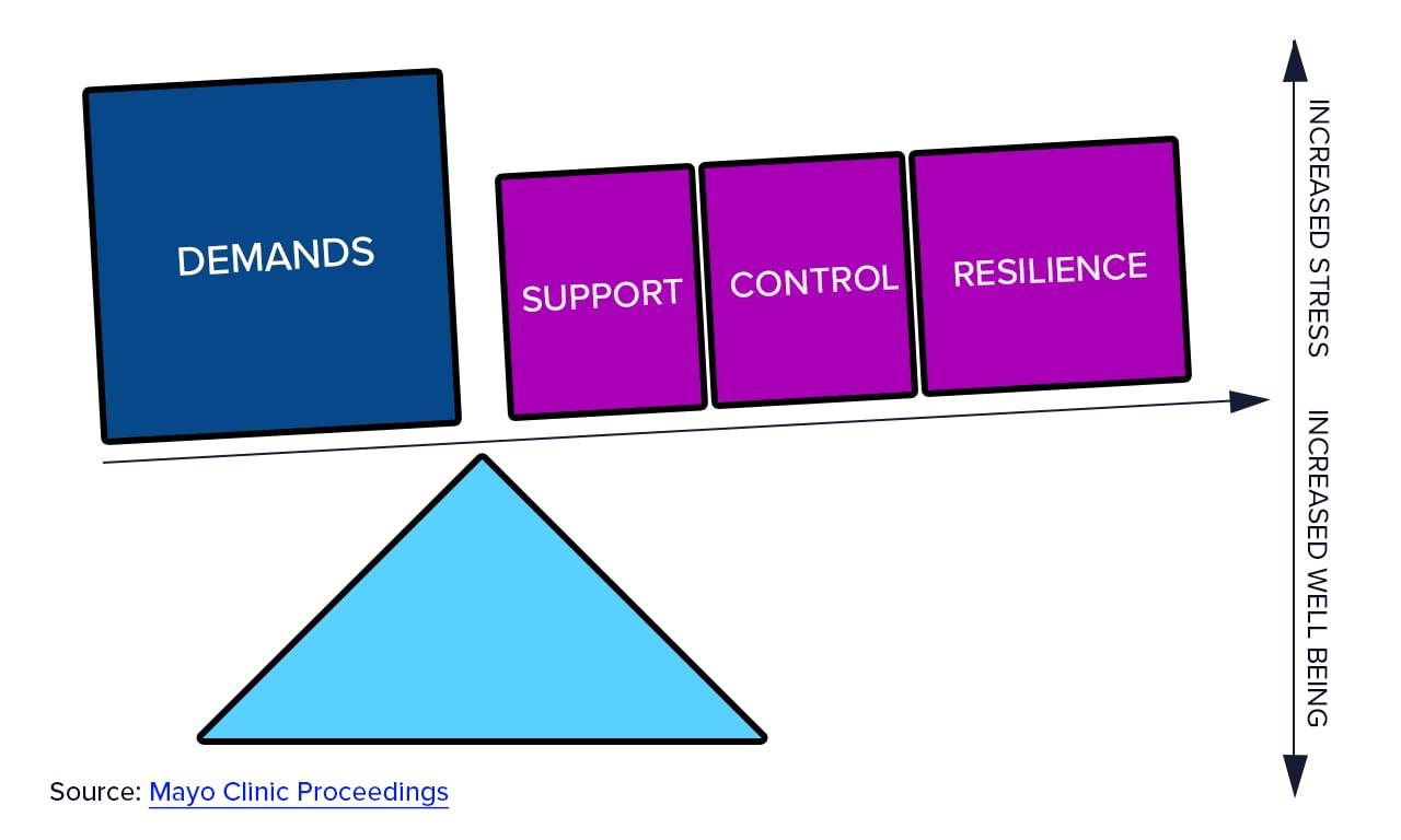 graph1-blog